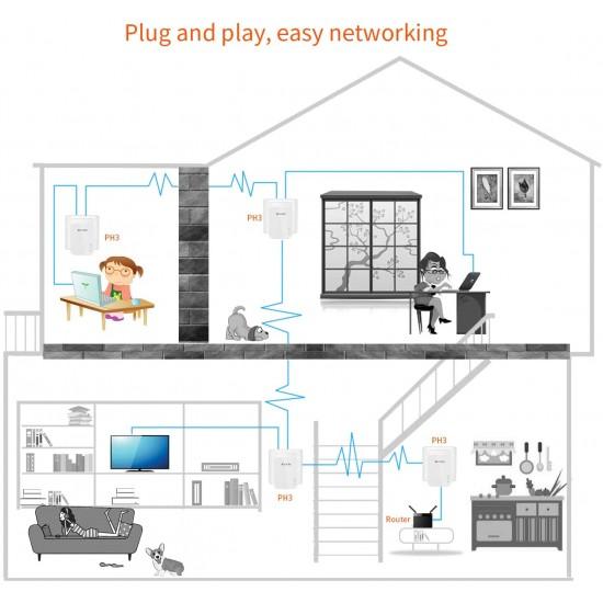 Tenda PH3 1000Mbps PLC Power Line Network Adapter Kit Gigabit Power Line Adapter Ethernet Home Plug
